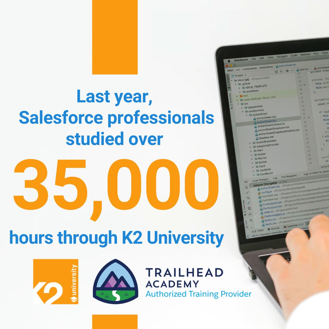 Salesforce Hours Studied